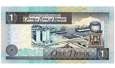 Kuwait The Exchange Rate Of Kuwaiti Dinar Stood Against Us Dollar At 0 276 Dinars On Sunday And Increased Euro Kd 369